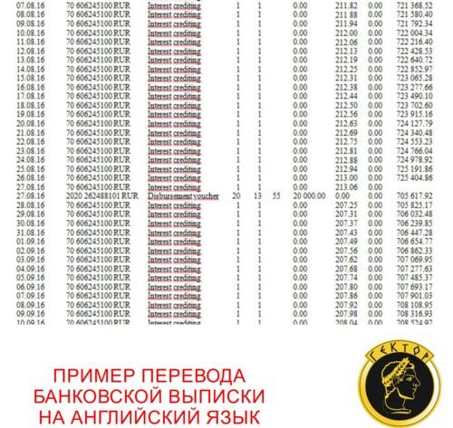 Перевод выписки из банка для визы трудовой договор для фмс в москве Чистова улица
